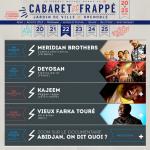 """Interview de Jeanne Coudurier, réalisatrice du documentaire """"Abidjan, on dit quoi ?"""", à voir ce mercredi au Cabaret Frappé"""