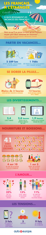 Infographie : les français à l'étranger